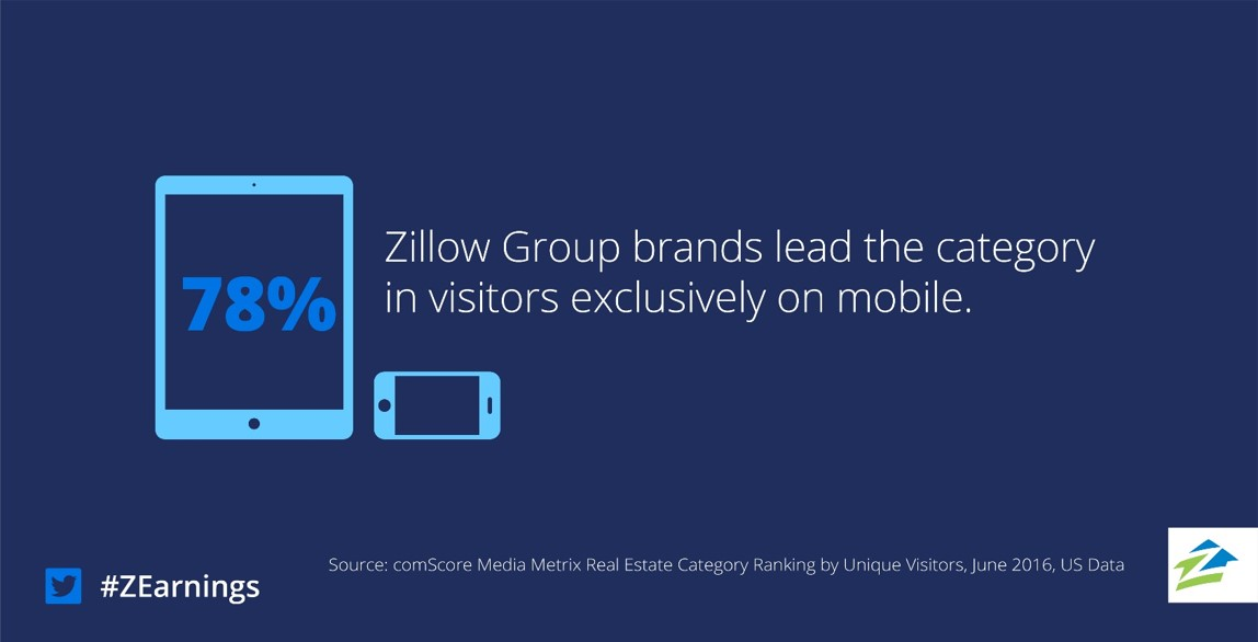 2Q16 Mobile Audience